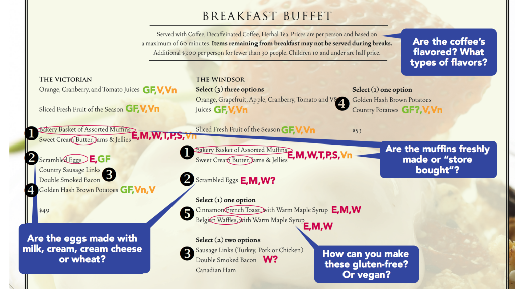 A standard breakfast buffet has hidden food allergens.