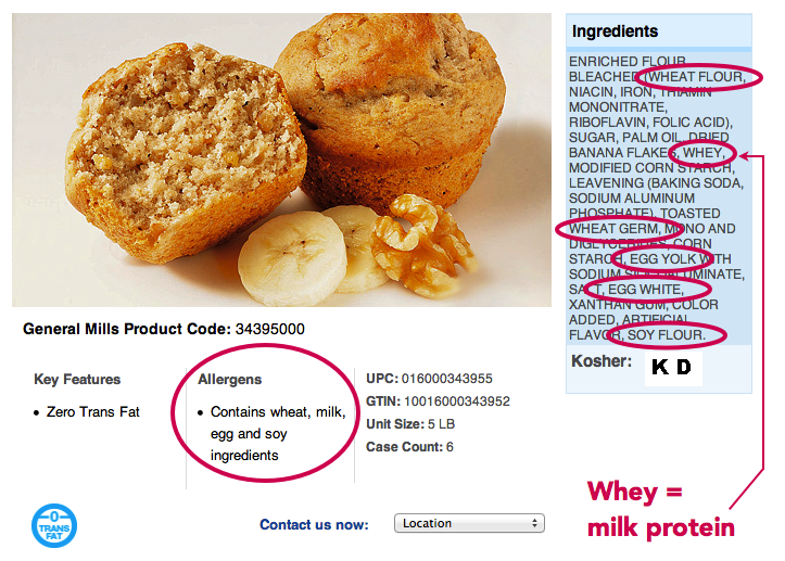 A foodservice purchased banana muffin mix contains wheat, egg, milk and soy, four of the top eight most common allergens.