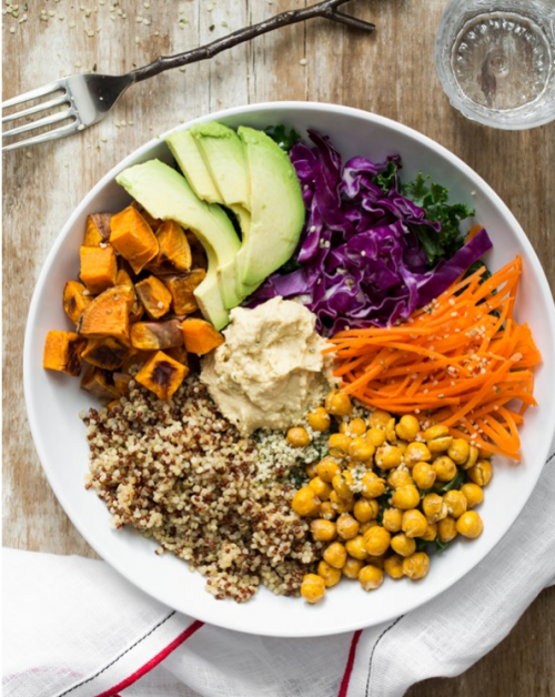 Use these 12 vegan lunch ideas for meetings to liven up your menus the big vegan bowl from oh she glows vegan lunch ideas for meetings forumfinder Images